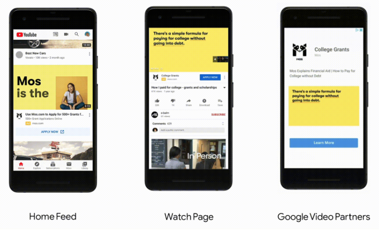 Google Video Action Campaigns